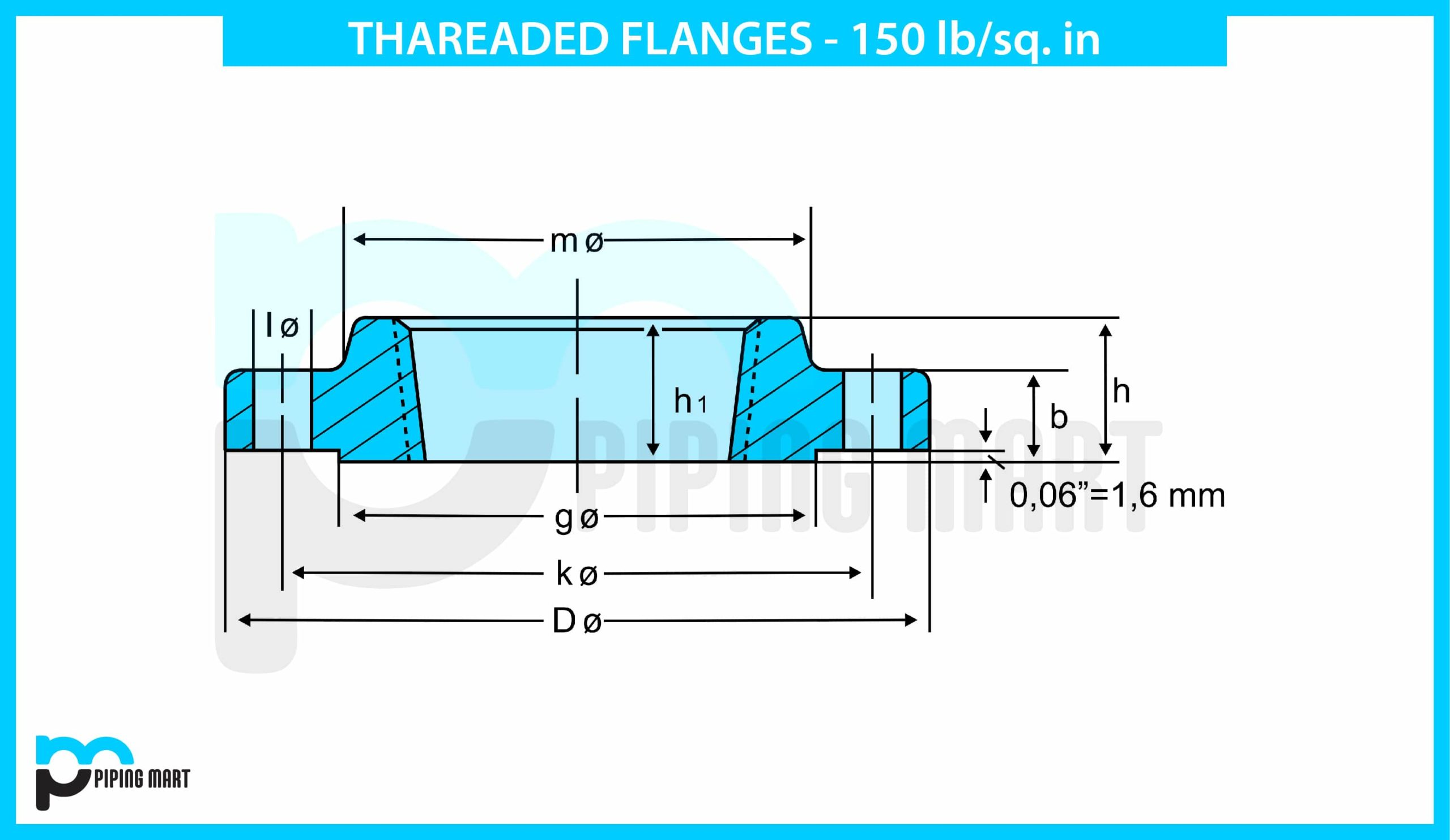 150 threaded flanges dimension