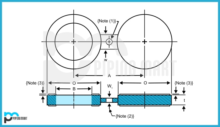 flanges raised face